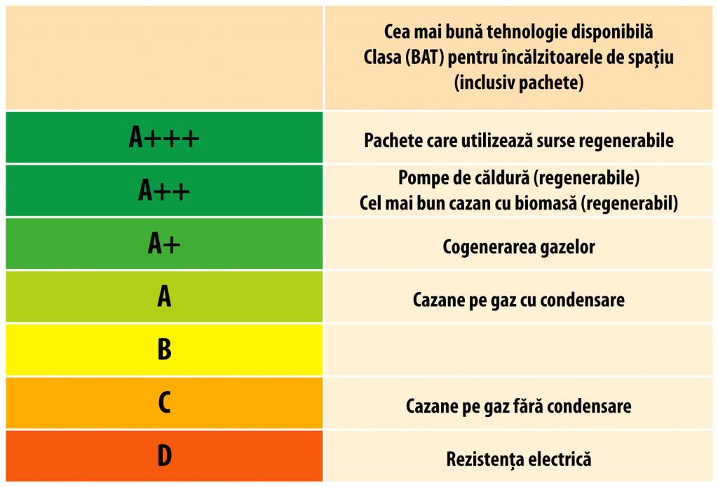 Surse-de-energie-regenerabila